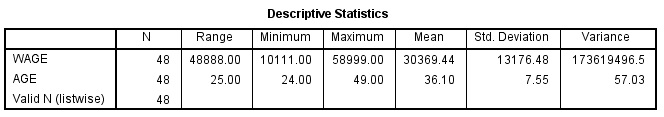 How to Report Central Tendency Measures Table SPSS Output