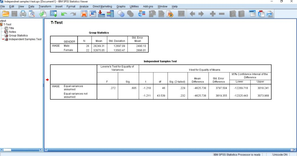 Independent Samples t Test spss output