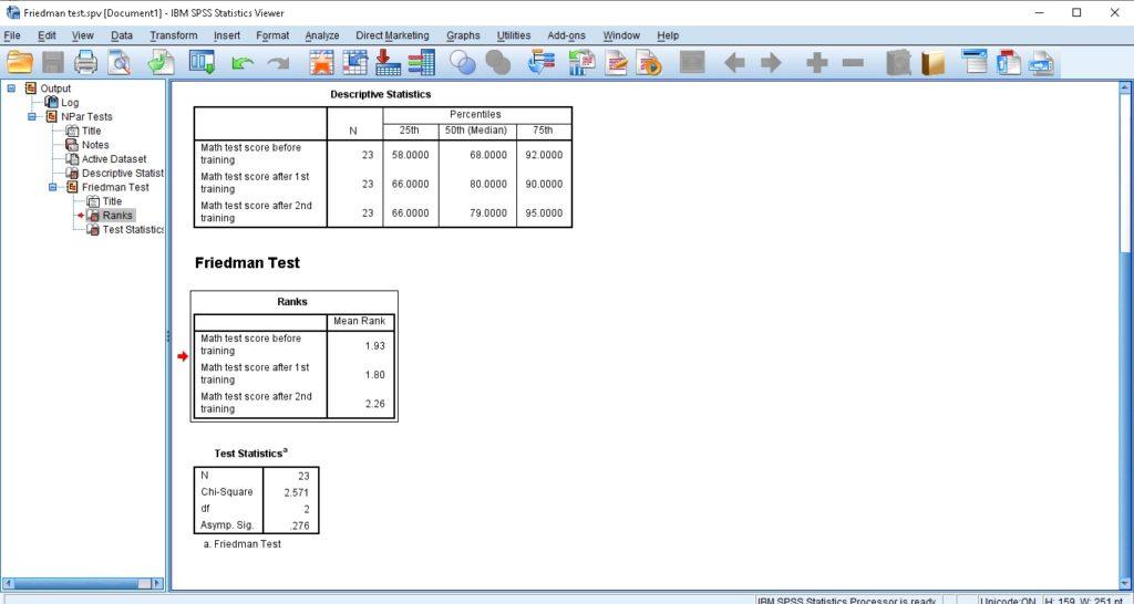 spss output for friedman test