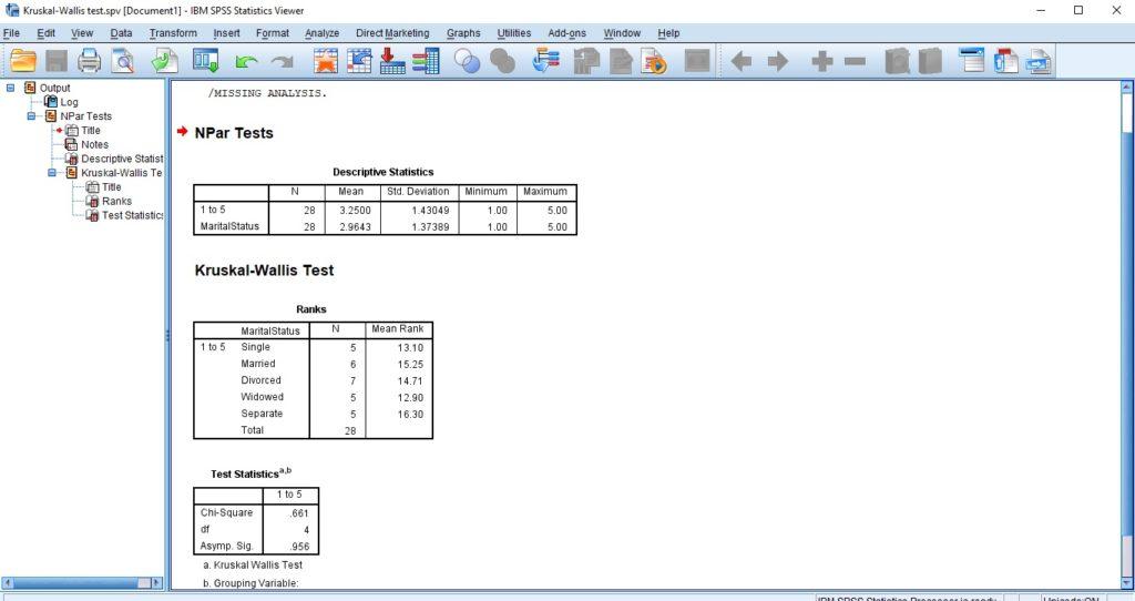 spss output for kruskal wallis test