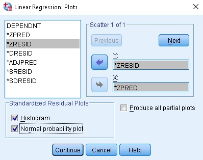 multiple regression analysis spss