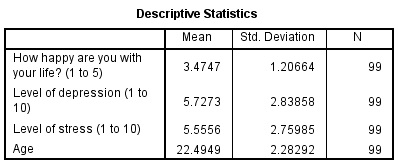 multiple regression analysis spss output