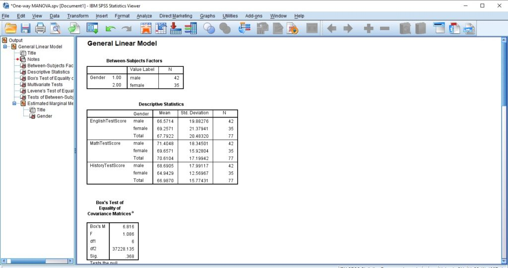 SPSS Result for One-Way MANOVA