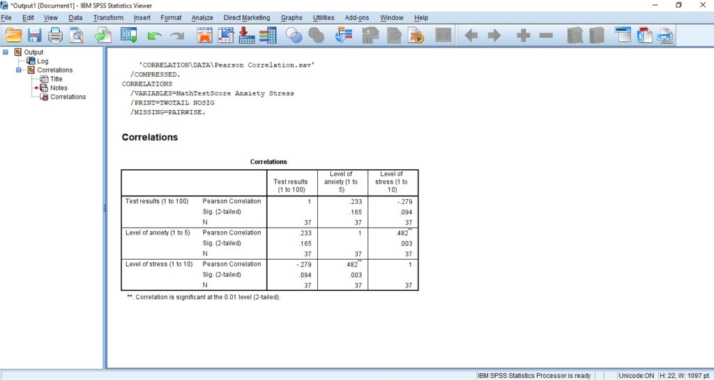 Pearson Correlation SPSS Result