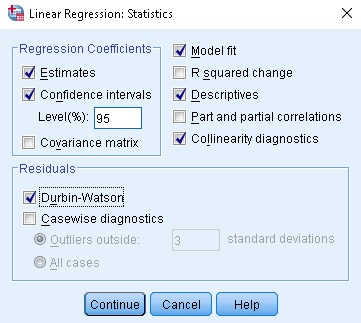 Linear Regression Analysis in SPSS
