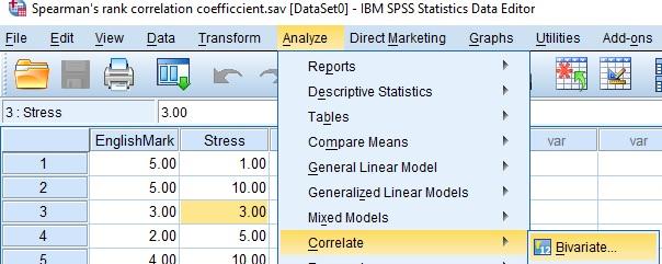 Spearman's Rank Correlation Analysis