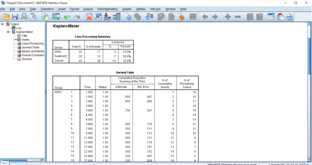 Survival Analysis Result in SPSS
